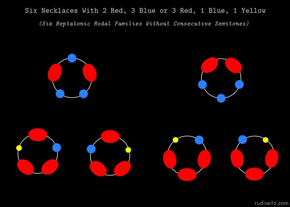 Six Necklaces