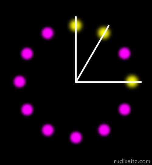 Trichord 2