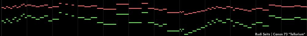 canon73visualization-alignedc